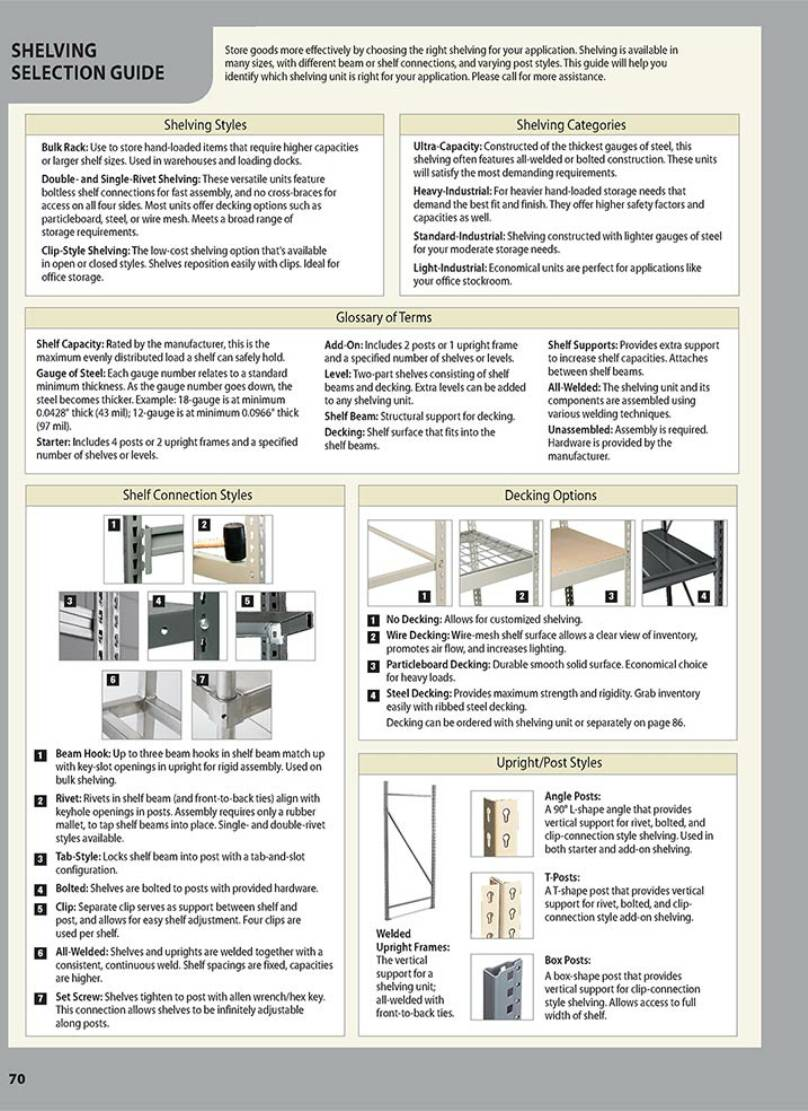 Wire selection guide dolgular fine wire selection guide images everything you need to know keyboard keysfo Images